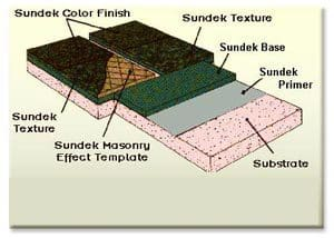 sundekCrossSection